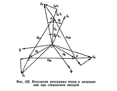 The Movement Of Currents In The Three Phase System Star Connection